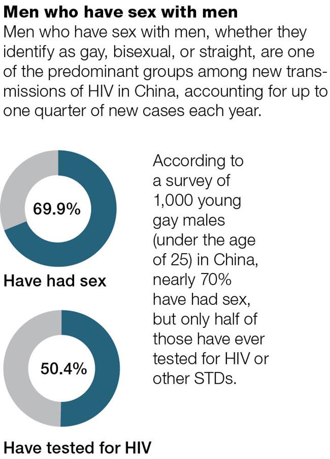 Debunking myths about HIV
