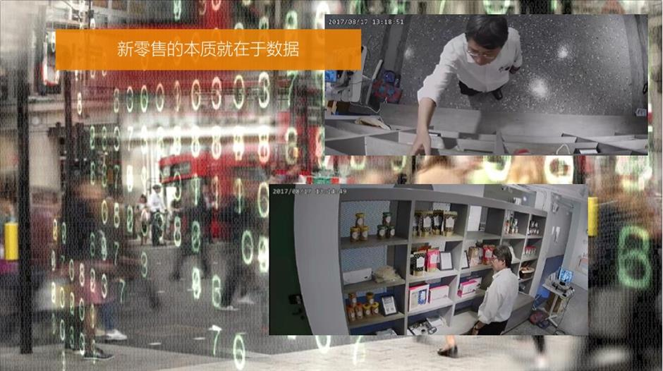 Using artificial intelligence to measure technological and retail industry trends