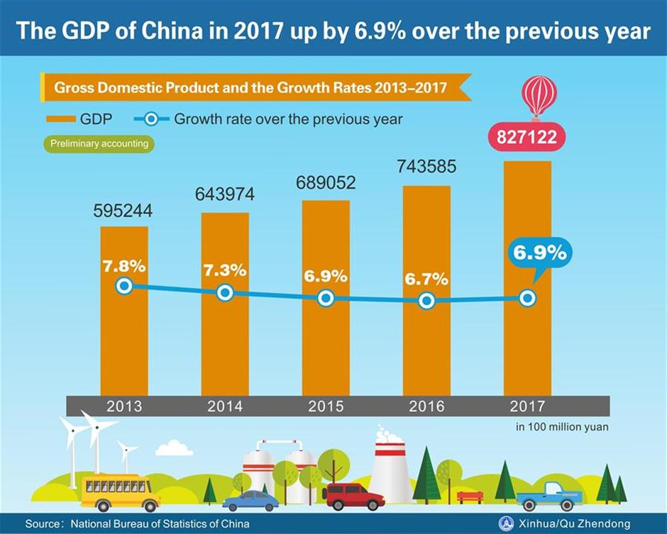 China's economy on firm footing, stronger growth engine for world