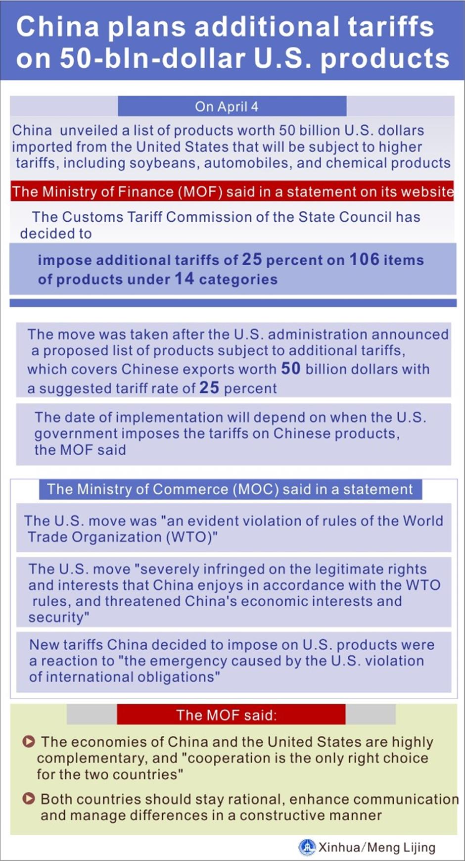 The US is wrong about proposed tariff against China