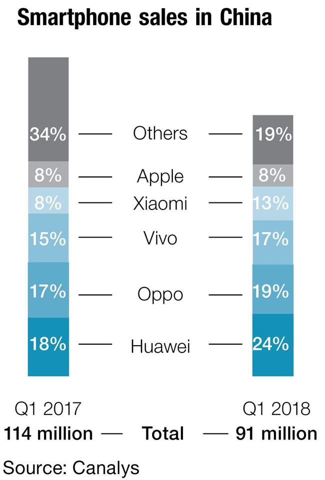 It's the winter of discontent for handset manufacturers