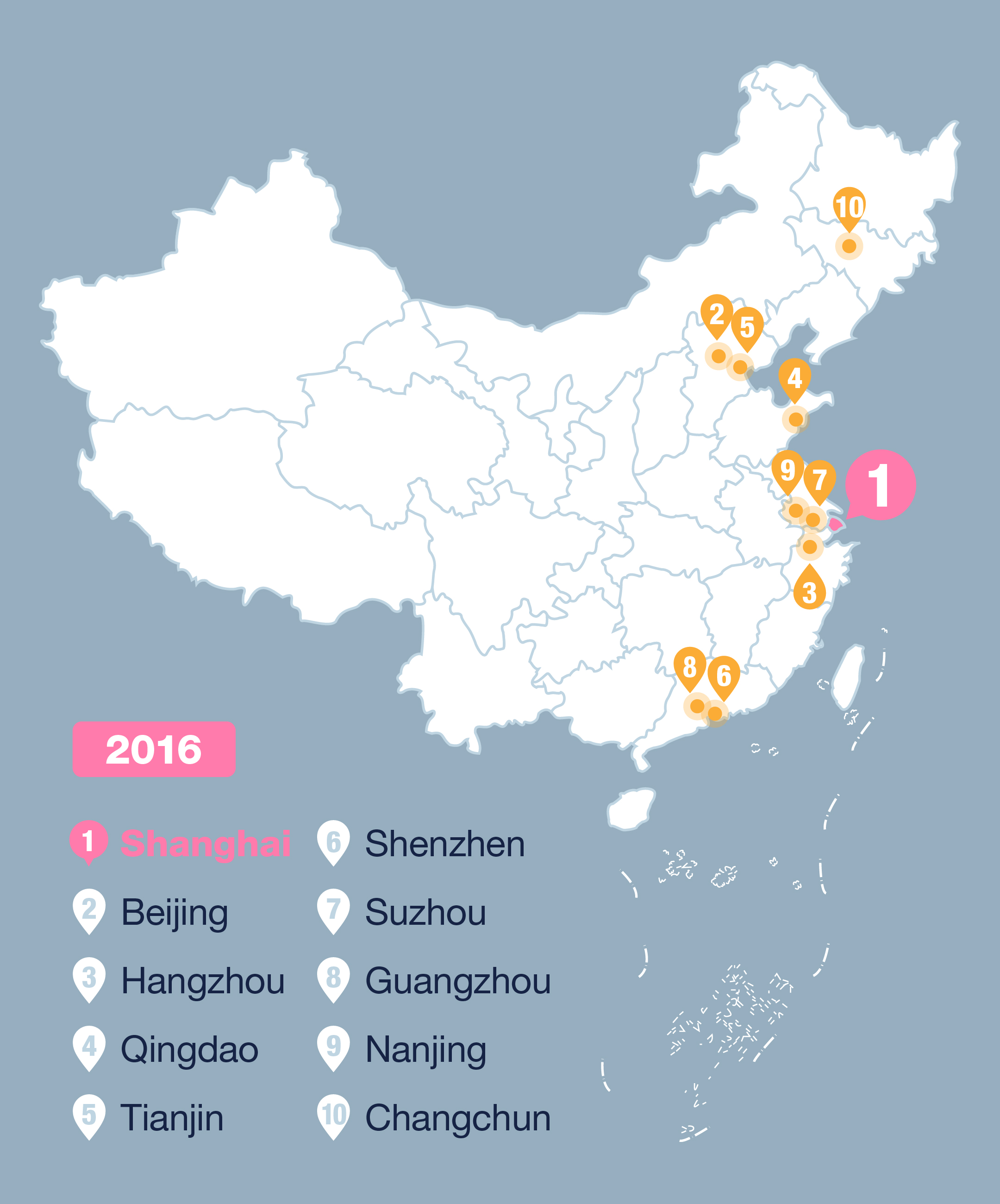 Fast statistics: expats in Shanghai