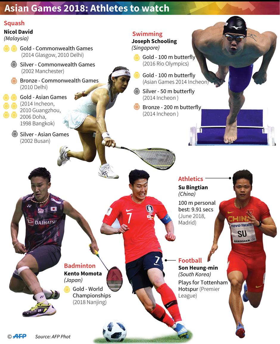 5 stars to light up Asian Games
