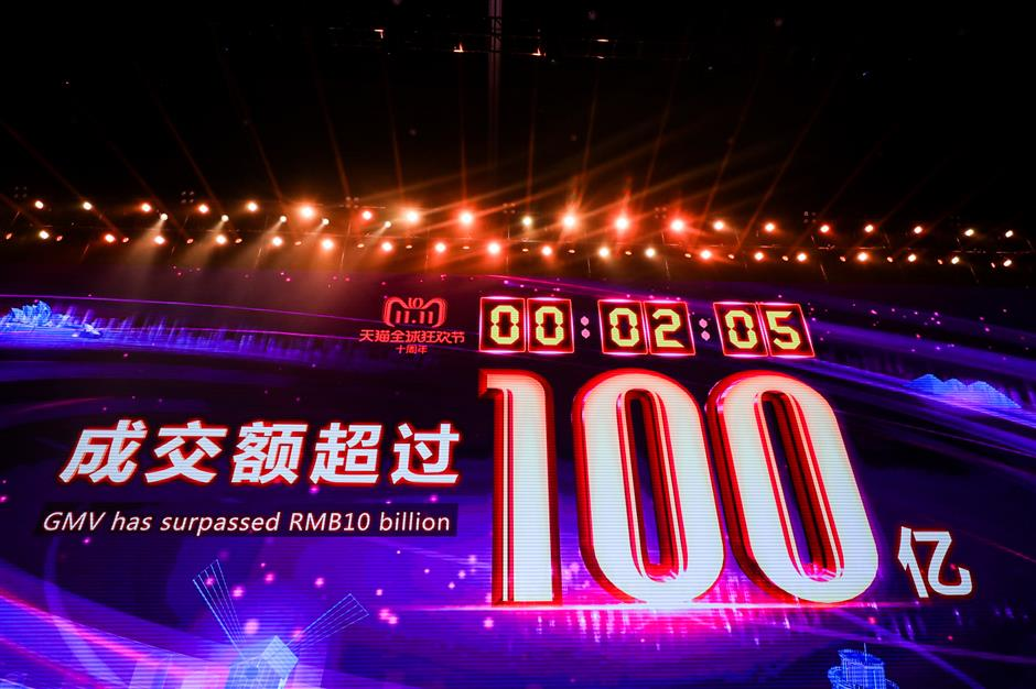 China's Single's Day sales hit US$1.4 billion in first 2 minutes
