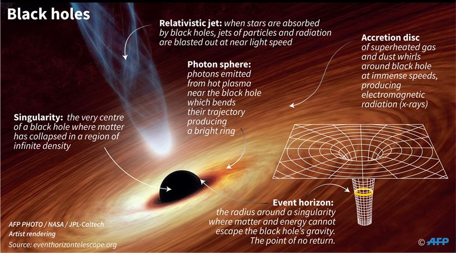 Did 'Interstellar' get it right?