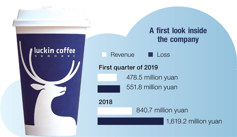 Coffee chain hopes for 'luck in' attracting investors in New York