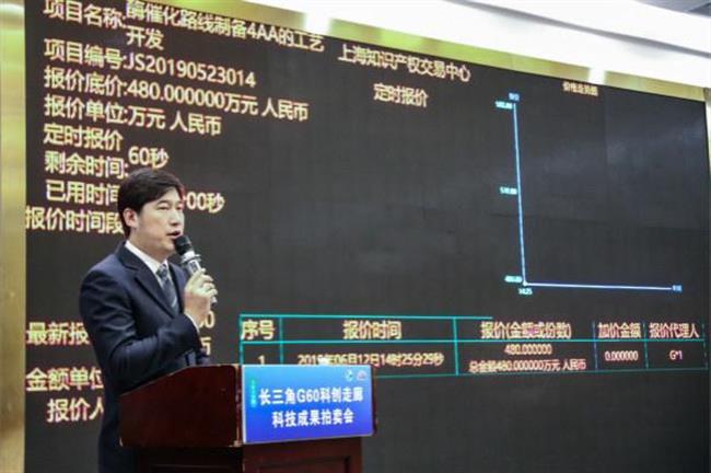 Research auction makes US$131m