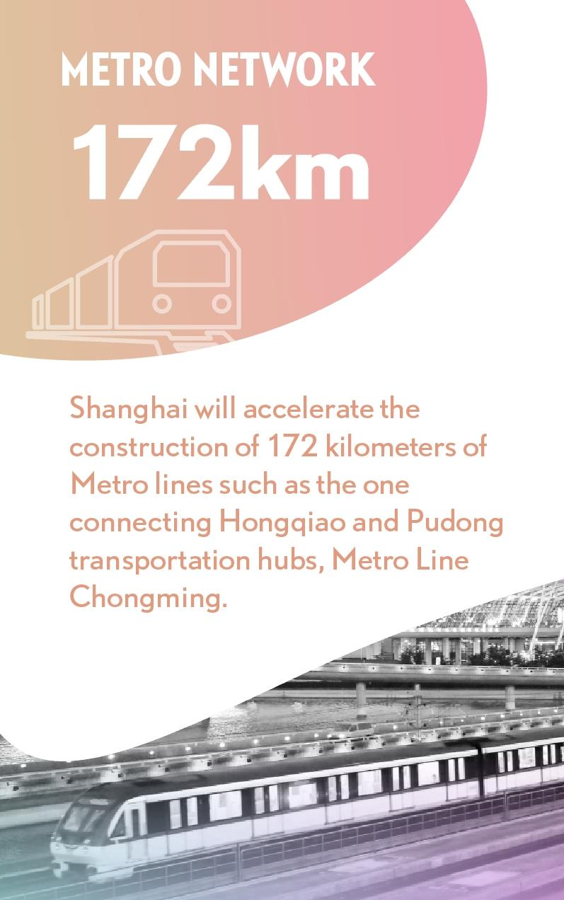 Fast statistics of Lianghui: city's achievements and goals in public services