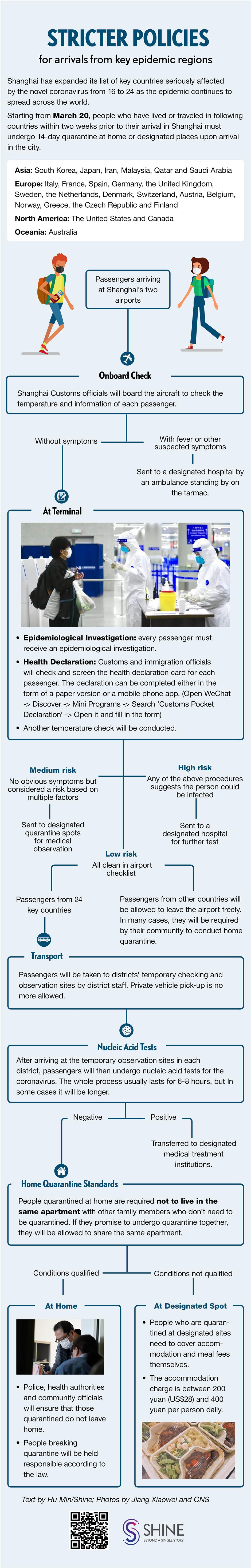 Illustrated explainer on new policies for air passengers