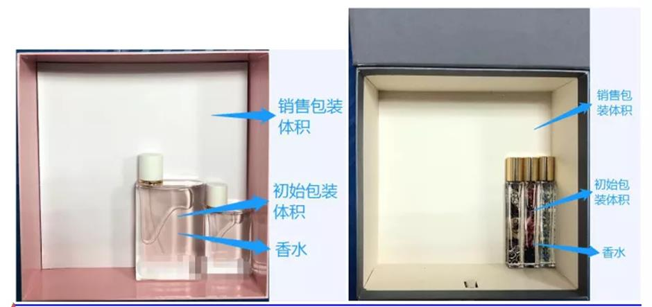 Cosmetics fail checks for excess packaging