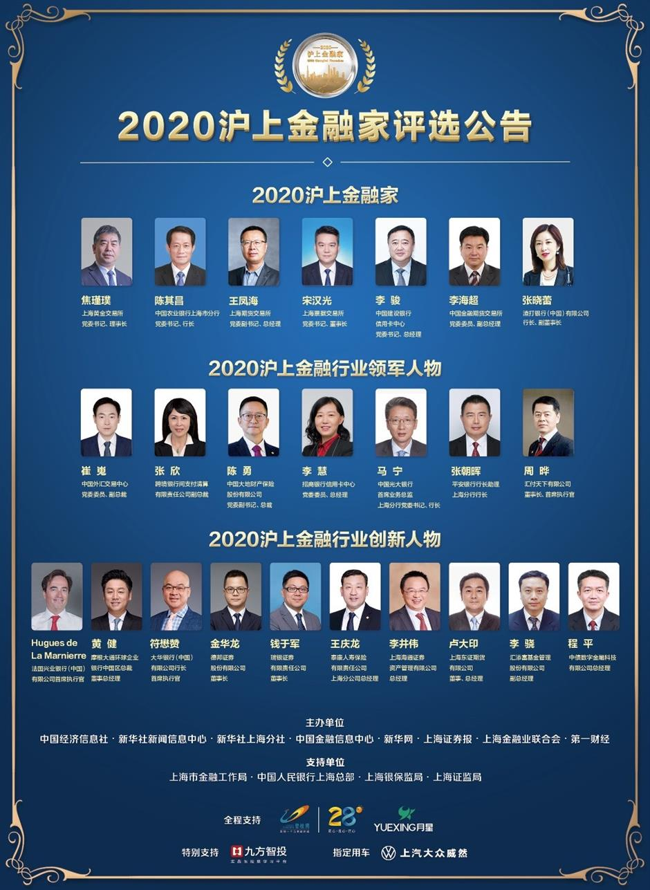 Financiers saluted for contribution to Shanghai market