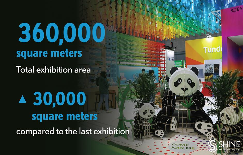A quick review of the third China International Import Expo