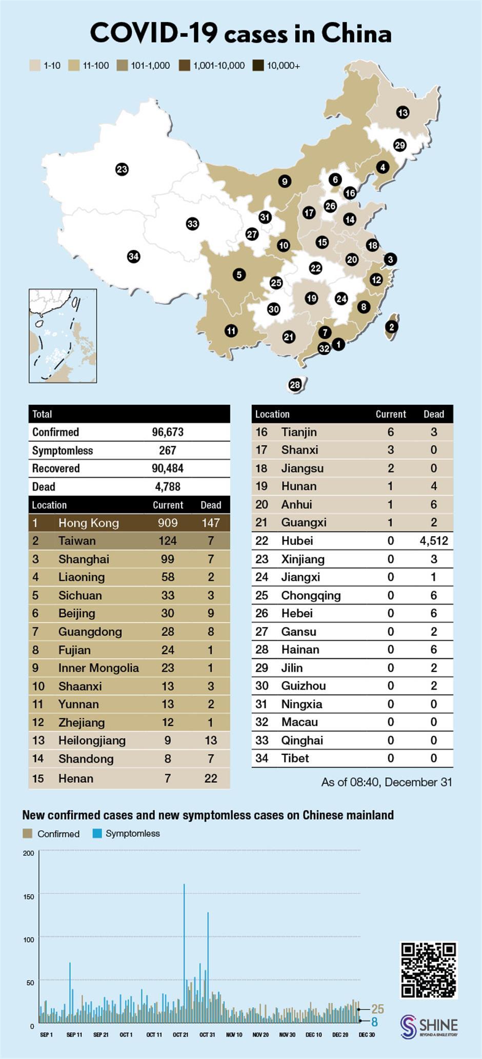 Latest coronavirus pictographs in Shanghai, China and around the world