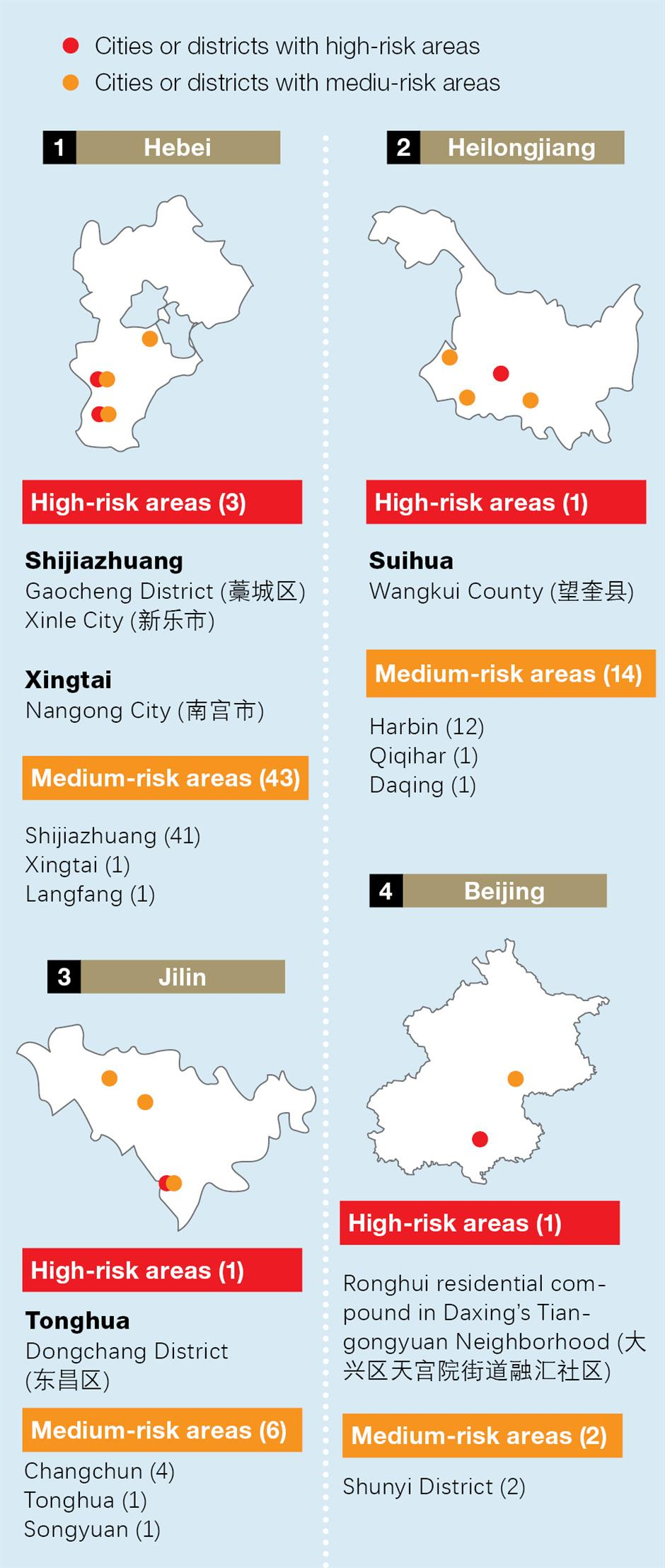 6 high-risk and 69 medium-risk areas for COVID-19 across China