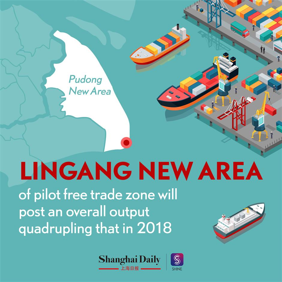 A visual blueprint of Shanghai over the next five years