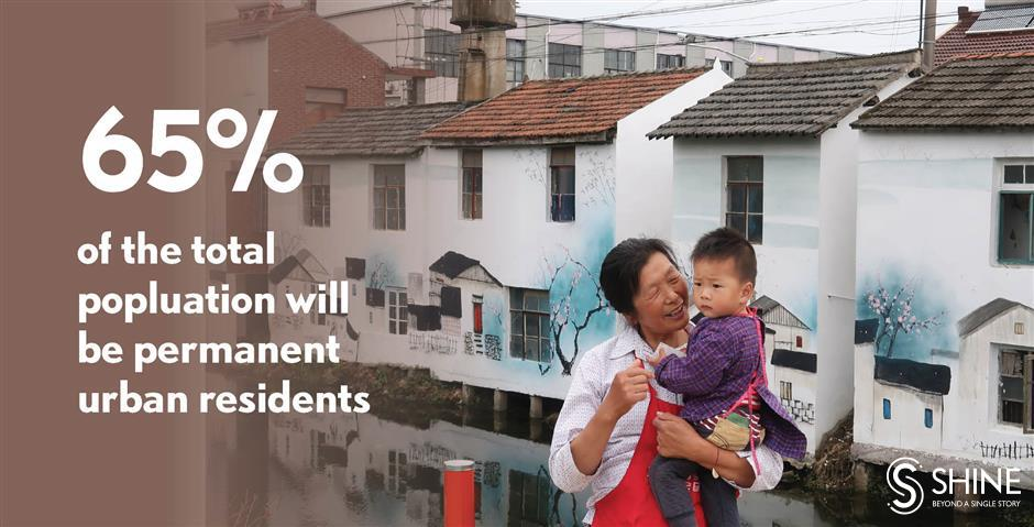 Chinas development plan over next five years by numbers