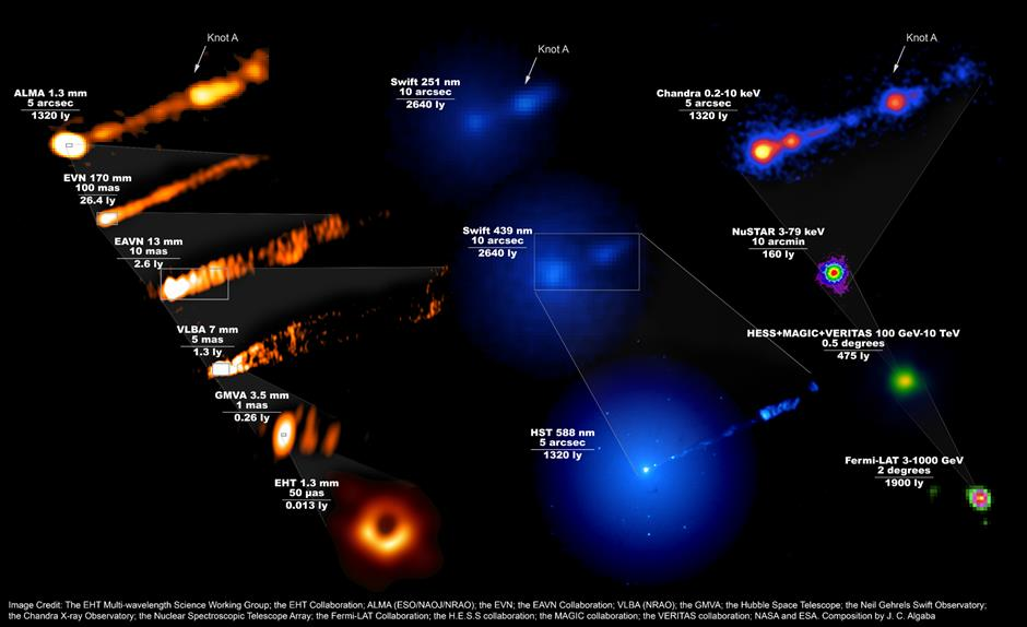 City telescope fingerprints black hole