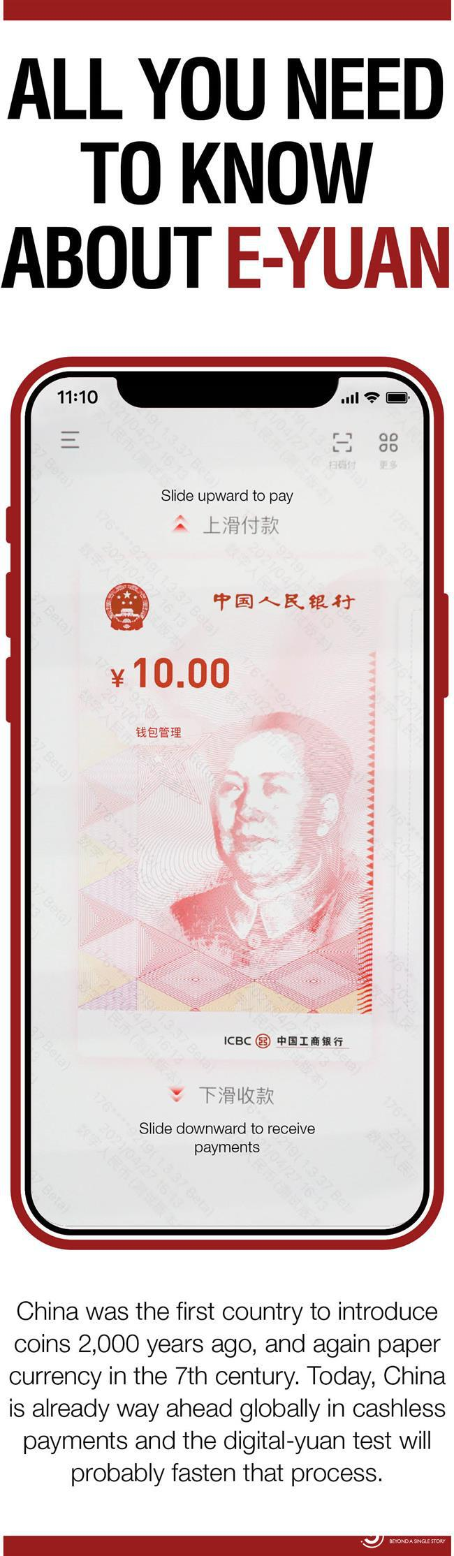 Explainer: all you need to know about e-yuan
