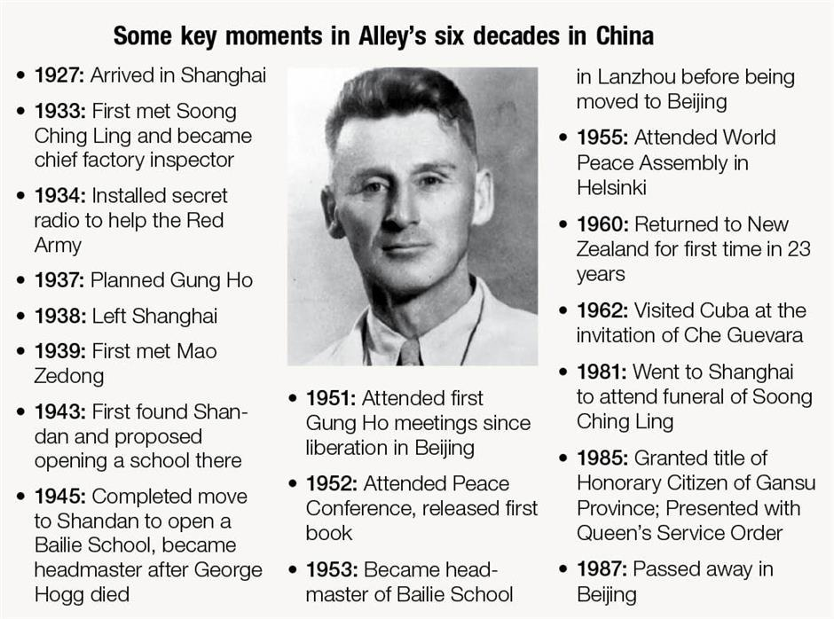 Remembering Rewi Alley, the New Zealander who made a lasting, massive impact in China