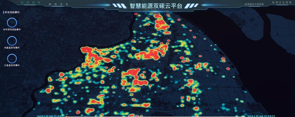 Pudong platform to monitor carbon emissions