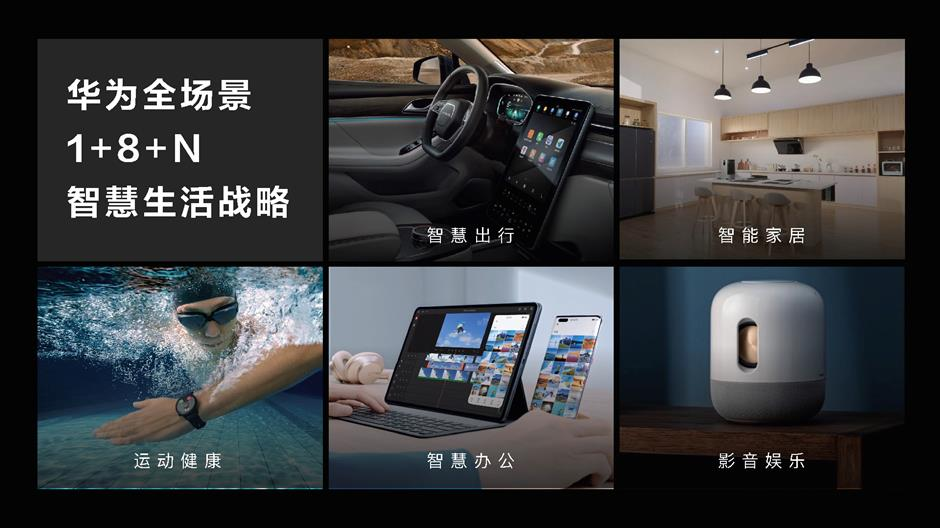 Huawei launches HarmonyOS2 system and products