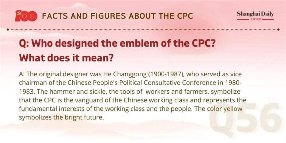 Facts and figures about the CPC and its members