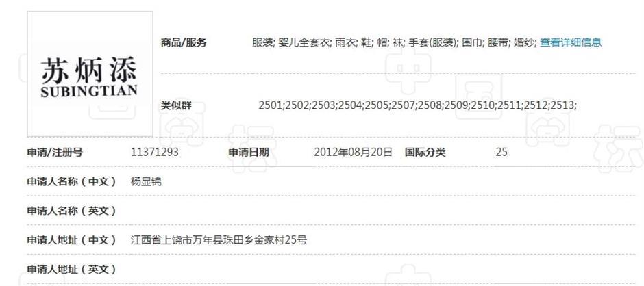 Warning: Don't violate China's Olympic athletes' trademark rights